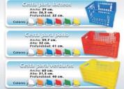 Cestas de plástico para verduras