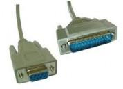Cable serial certificado tikeras imp fiscales db9/